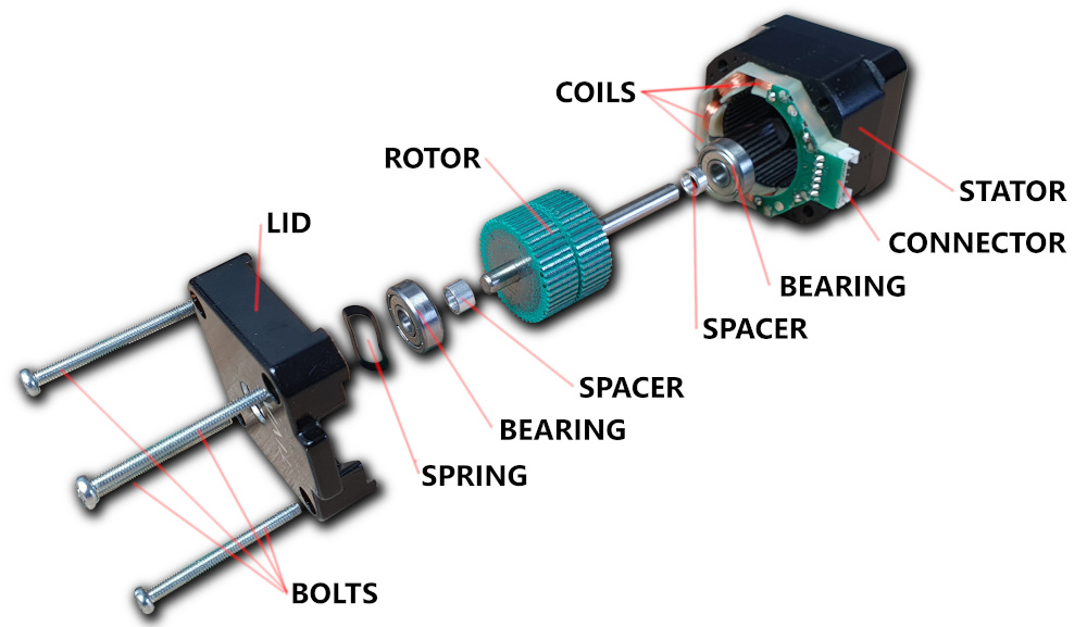 How a stepper motor works